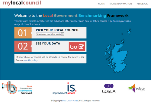 Image showing local government benchmarking framework